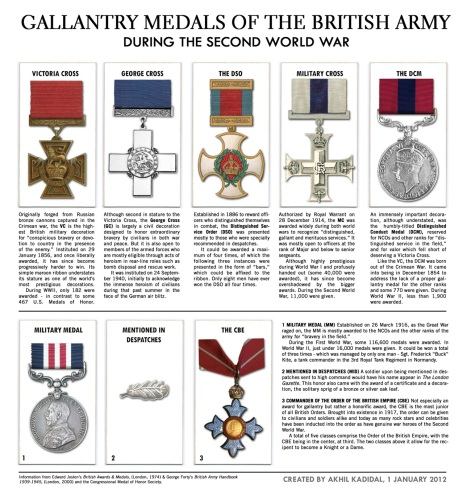Medals of the British Army v4