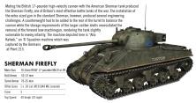 Profile - Firefly Vc