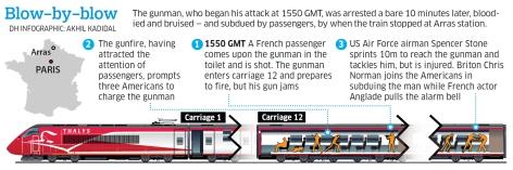 Arras Train
