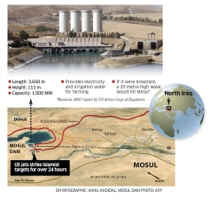 Mosul Dam 2014