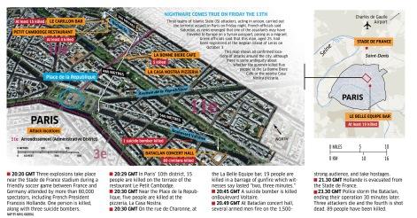 Paris Attack Nov 13