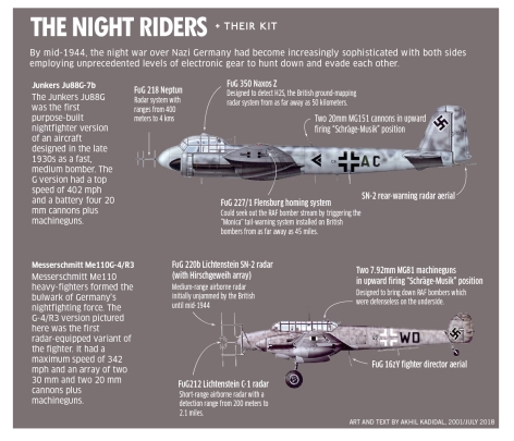 German nightfighters