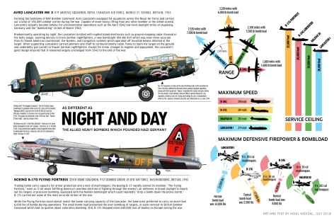 Night and Day - Lancaster + B-17